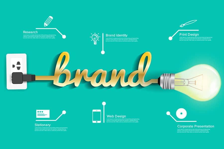 Top UK Branding Companies